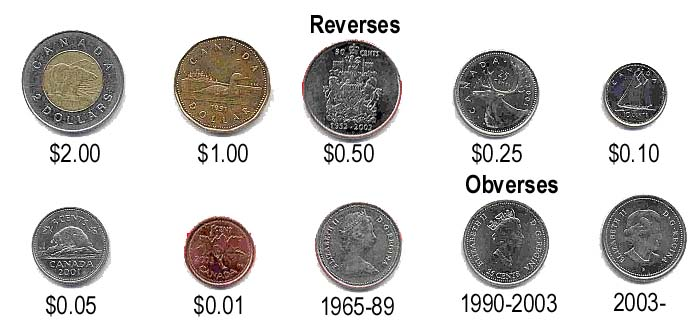 image:canadian-coins.jpg