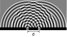 image:doubleslitdiffraction.png