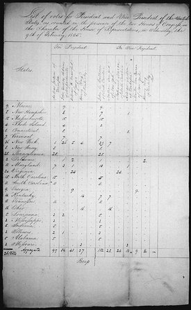 Tally of electoral votes in the 1824 Presidential election, showing the number of votes received by the four candidates: , , , and , dated , 1825.