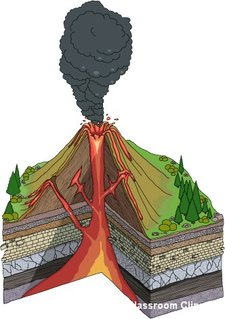 Volcano Illustration provided by Classroom Clipart (http://classroomclipart.com)