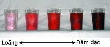 "These glasses containing red dye demonstrate qualitative changes in concentration. The solutions on the left are ""weaker"" (or more dilute), compared to the ""stronger"" (or more concentrated) solutions on the right."
