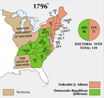 U.S. presidential election, 1796 - Academic Kids